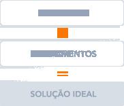 PontoSoft + Equipamentos = Solução Ideal